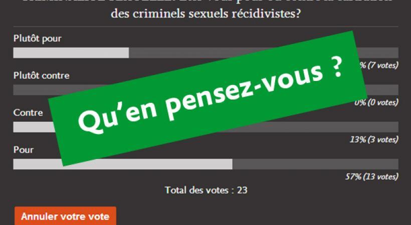 Lecteurs GHI favorables à la castration des criminels sexuels